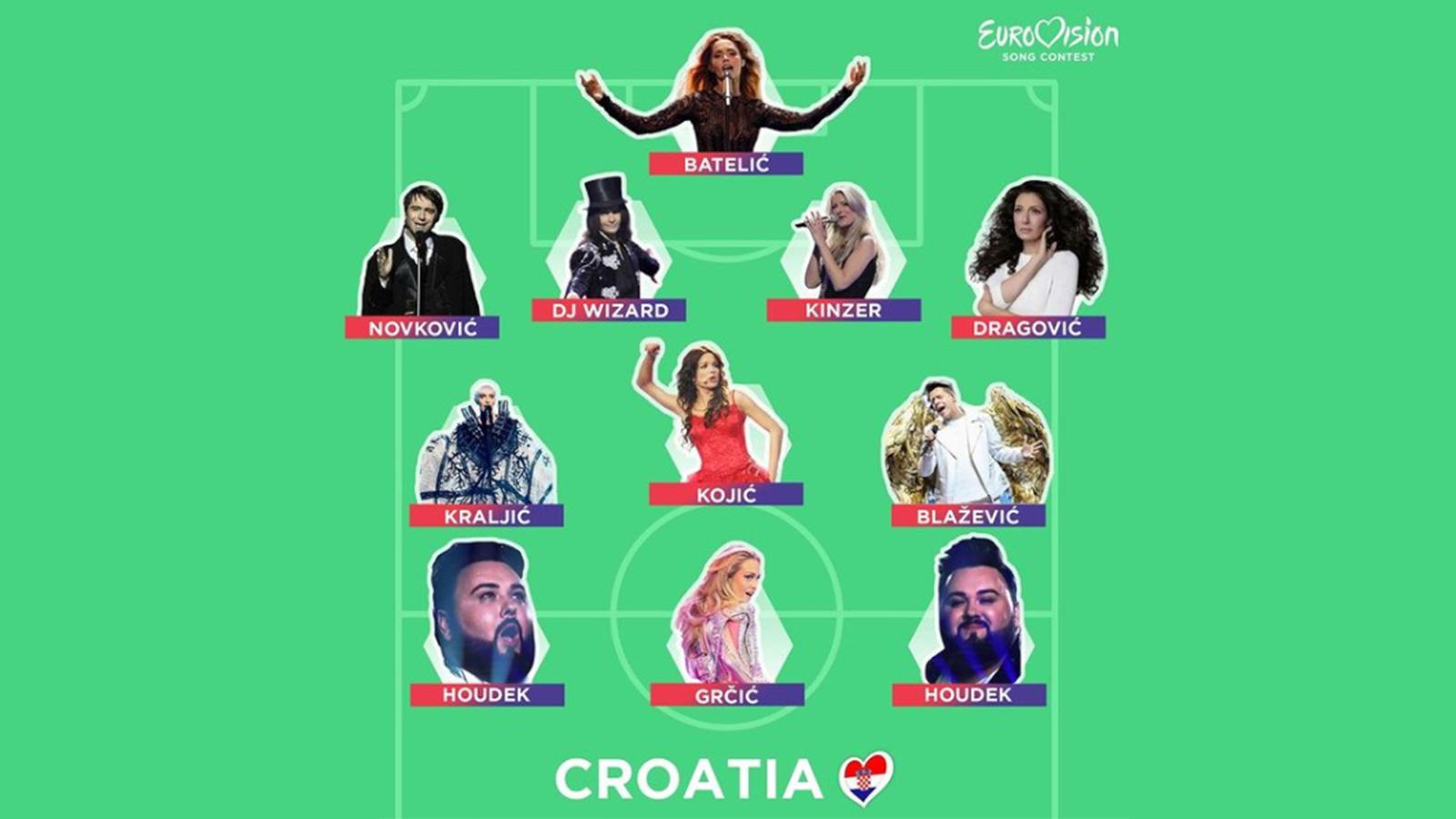 """Eurosong složio hrvatski nogometni """"tim iz snova"""" s našim dosadašnjim predstavnicima"""